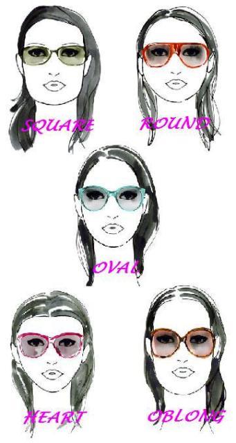 Forma fetei si ochelarii de soare