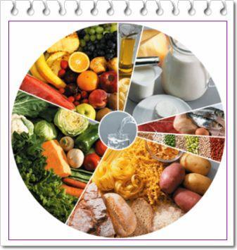 Fibrele vegetale alimentatia si sanatatea