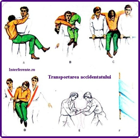 Transportul accidentatilor